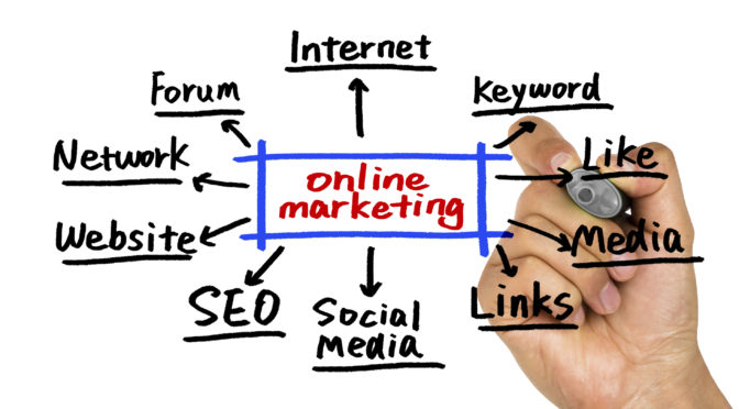 Solid Internet Marketing Ideas You Can Bank On